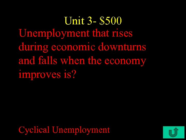 Unit 3 - $500 Unemployment that rises during economic downturns and falls when the
