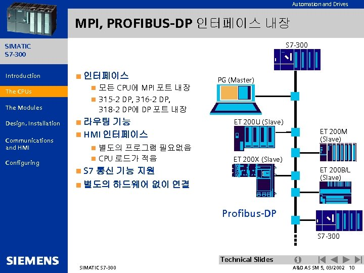Automation and Drives MPI, PROFIBUS-DP 인터페이스 내장 S 7 -300 SIMATIC S 7 -300