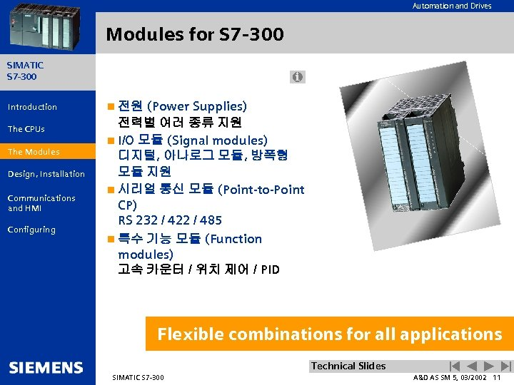 Automation and Drives Modules for S 7 -300 SIMATIC S 7 -300 Introduction The