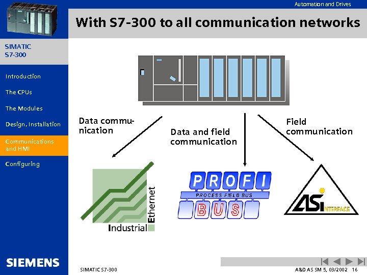 Automation and Drives With S 7 -300 to all communication networks SIMATIC S 7