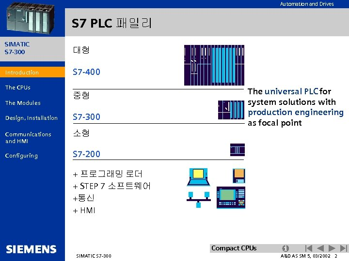 Automation and Drives S 7 PLC 패밀리 SIMATIC S 7 -300 대형 Introduction S