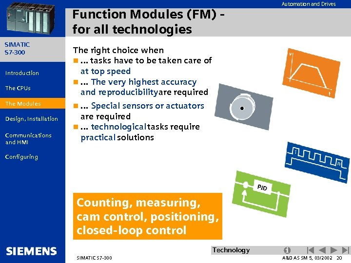 Function Modules (FM) for all technologies SIMATIC S 7 -300 Introduction The CPUs The