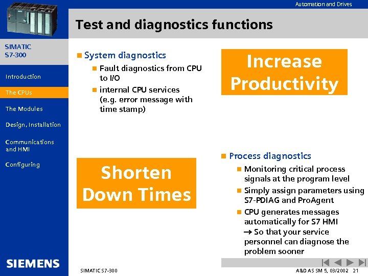 Automation and Drives Test and diagnostics functions SIMATIC S 7 -300 n System diagnostics