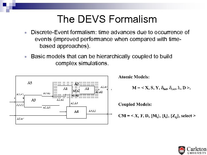 The DEVS Formalism · Discrete-Event formalism: time advances due to occurrence of events (improved