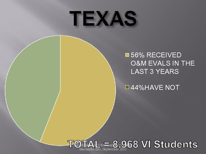56% RECEIVED O&M EVALS IN THE LAST 3 YEARS 44%HAVE NOT Developed by COMS