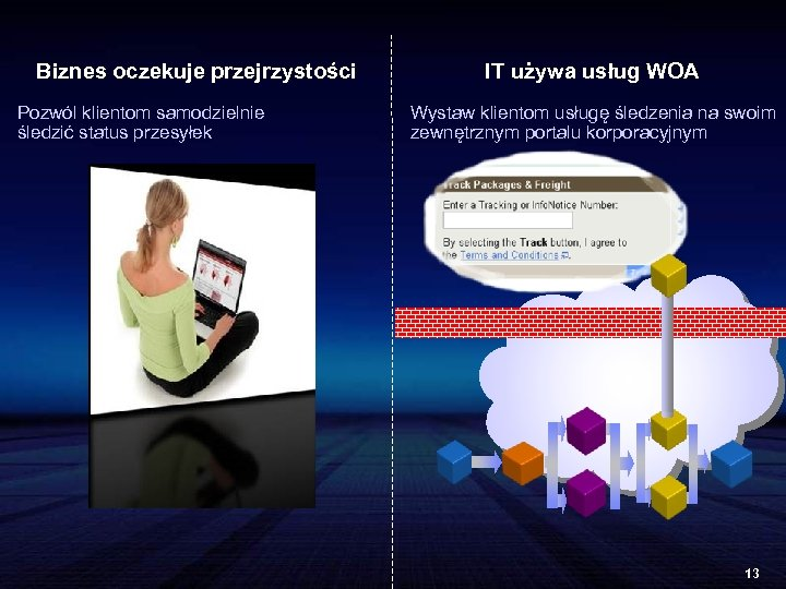 Biznes oczekuje przejrzystości Pozwól klientom samodzielnie śledzić status przesyłek IT używa usług WOA Wystaw
