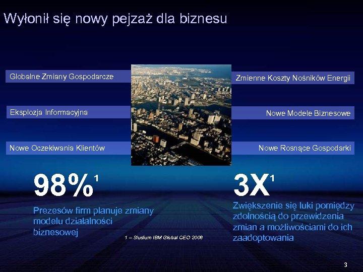 Wyłonił się nowy pejzaż dla biznesu Globalne Zmiany Gospodarcze Eksplozja Informacyjna Nowe Modele Biznesowe