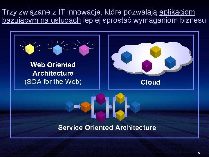 Trzy związane z IT innowacje, które pozwalają aplikacjom bazującym na usługach lepiej sprostać wymaganiom