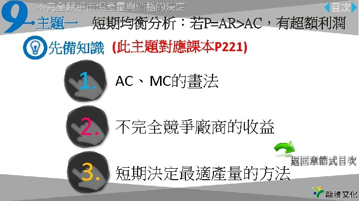 主題一 短期均衡分析:若P=AR>AC,有超額利潤 先備知識 (此主題對應課本P 221) 1. AC、MC的畫法 2. 不完全競爭廠商的收益 3. 返回章節式目次 短期決定最適產量的方法