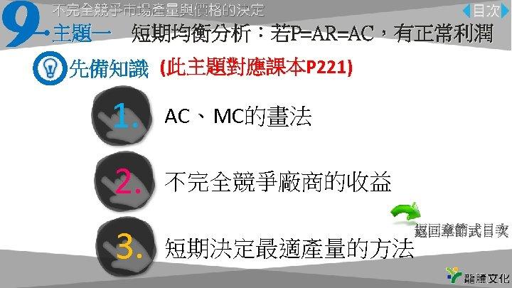 主題一 短期均衡分析:若P=AR=AC,有正常利潤 先備知識 (此主題對應課本P 221) 1. AC、MC的畫法 2. 不完全競爭廠商的收益 3. 返回章節式目次 短期決定最適產量的方法