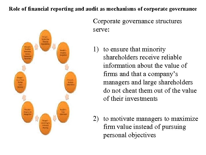 Role of financial reporting and audit as mechanisms of corporate governance Corporate governance structures