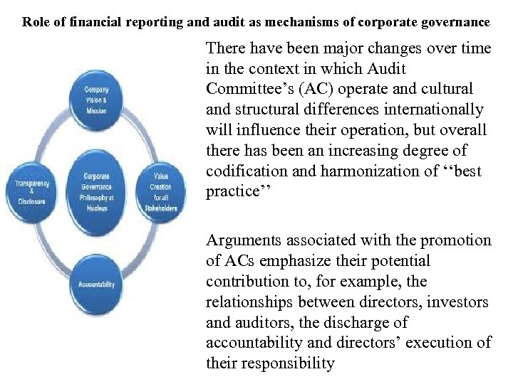 Role of financial reporting and audit as mechanisms of corporate governance There have been