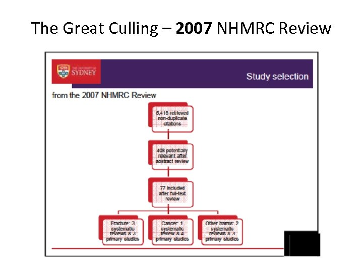 The Great Culling – 2007 NHMRC Review