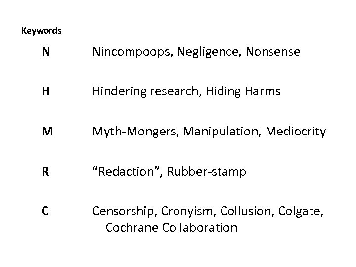 Keywords N Nincompoops, Negligence, Nonsense H Hindering research, Hiding Harms M Myth-Mongers, Manipulation, Mediocrity