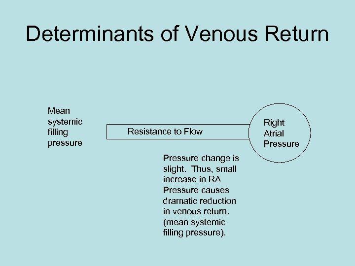 Determinants of Venous Return Mean systemic filling pressure Resistance to Flow Pressure change is