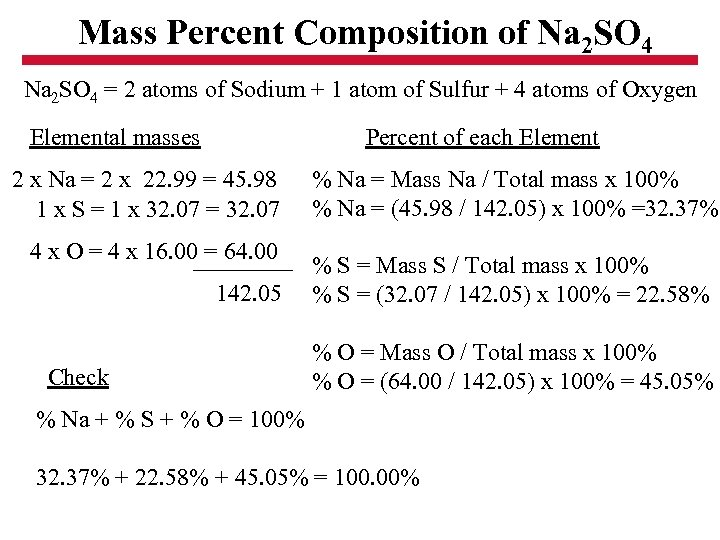 Mass Percent Composition of Na 2 SO 4 = 2 atoms of Sodium +