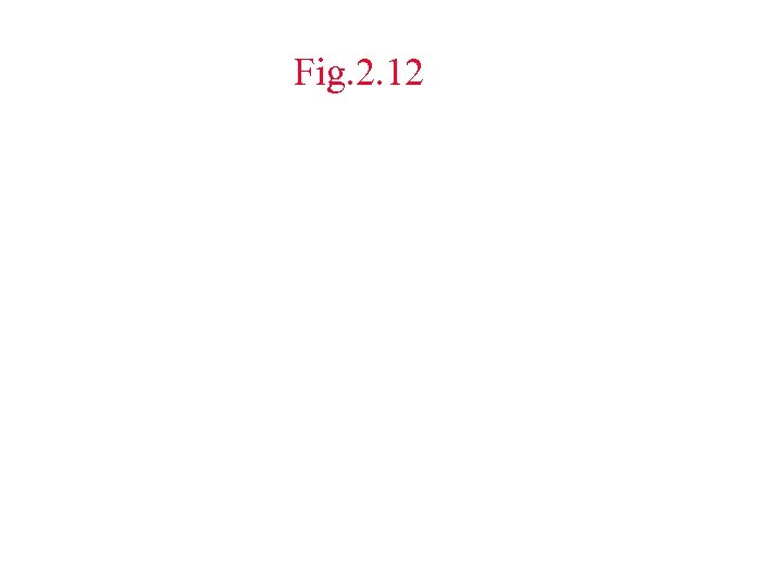 Fig. 2. 12