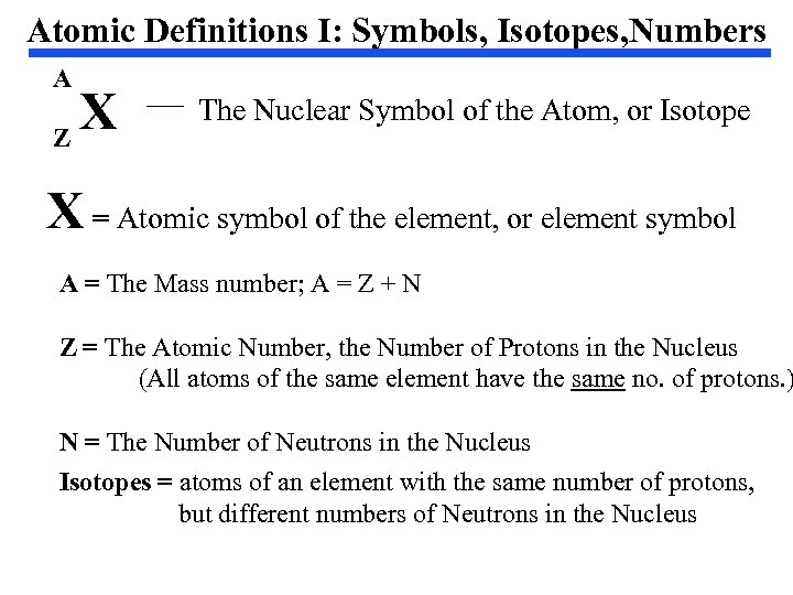 Atomic Definitions I: Symbols, Isotopes, Numbers A X Z The Nuclear Symbol of the