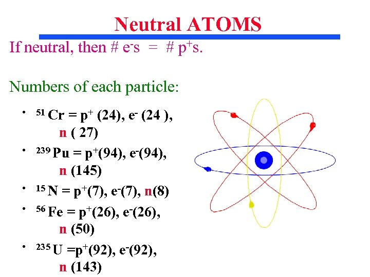 Neutral ATOMS If neutral, then # e-s = # p+s. Numbers of each particle:
