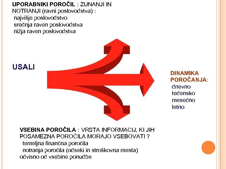 UPORABNIKI POROČIL : ZUNANJI IN NOTRANJI (ravni poslovodstva) : najvišje poslovodstvo srednja raven poslovodstva