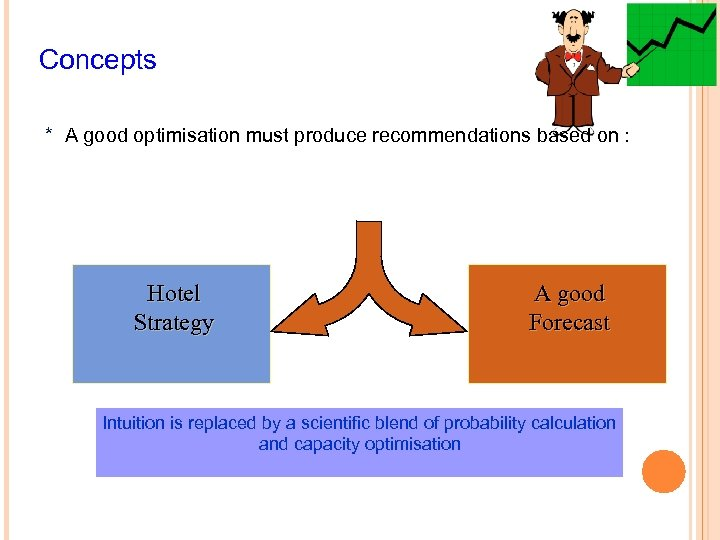 Concepts * A good optimisation must produce recommendations based on : Hotel Strategy A