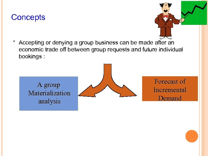 Concepts * Accepting or denying a group business can be made after an economic