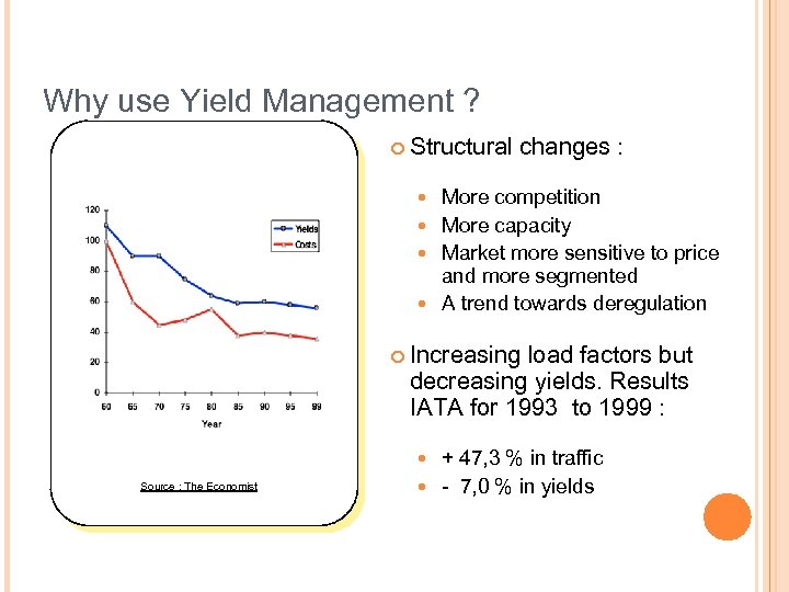 Why use Yield Management ? ¢ Structural changes : More competition More capacity Market