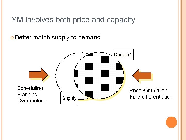 YM involves both price and capacity ¢ Better match supply to demand Demand Scheduling