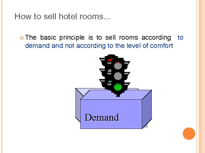 How to sell hotel rooms. . . ¢ The basic principle is to sell