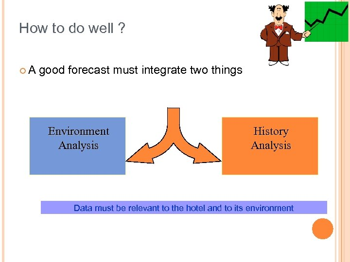 How to do well ? ¢ A good forecast must integrate two things Environment