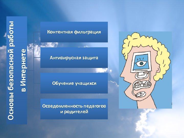 Основы безопасной работы в Интернете Контентная фильтрация Антивирусная защита Обучение учащихся Осведомленность педагогов и