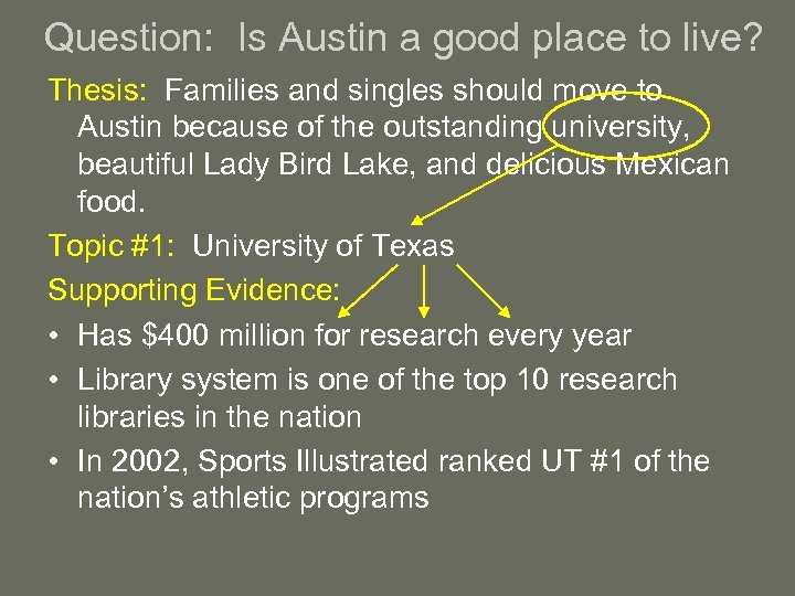Question: Is Austin a good place to live? Thesis: Families and singles should move
