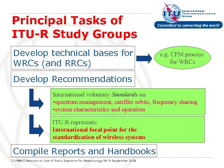 Principal Tasks of ITU-R Study Groups Develop technical bases for WRCs (and RRCs) e.