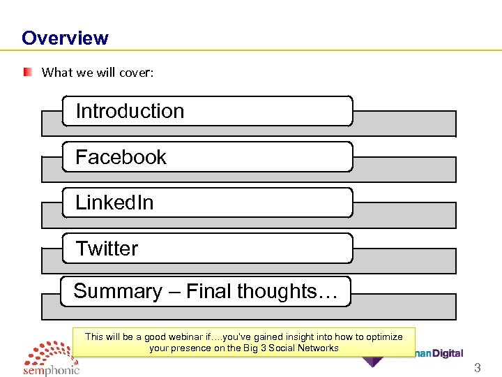 Overview What we will cover: Introduction Facebook Linked. In Twitter Summary – Final thoughts…