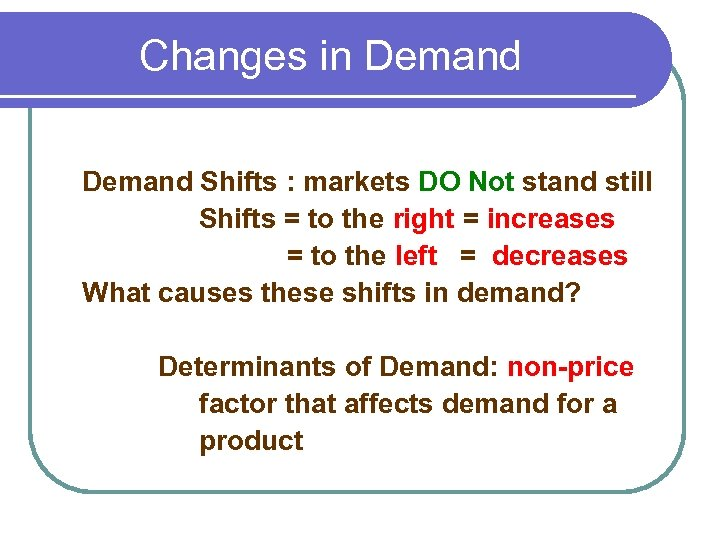 Changes in Demand Shifts : markets DO Not stand still Shifts = to the