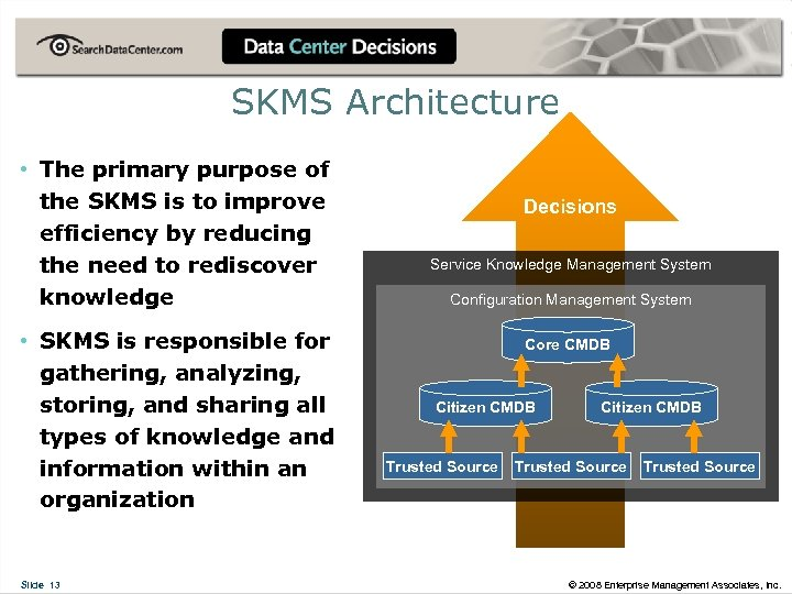 SKMS Architecture • The primary purpose of the SKMS is to improve efficiency by