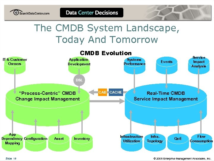 The CMDB System Landscape, Today And Tomorrow CMDB Evolution IT & Customer Owners Systems