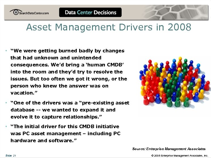 "Asset Management Drivers in 2008 • ""We were getting burned badly by changes that"