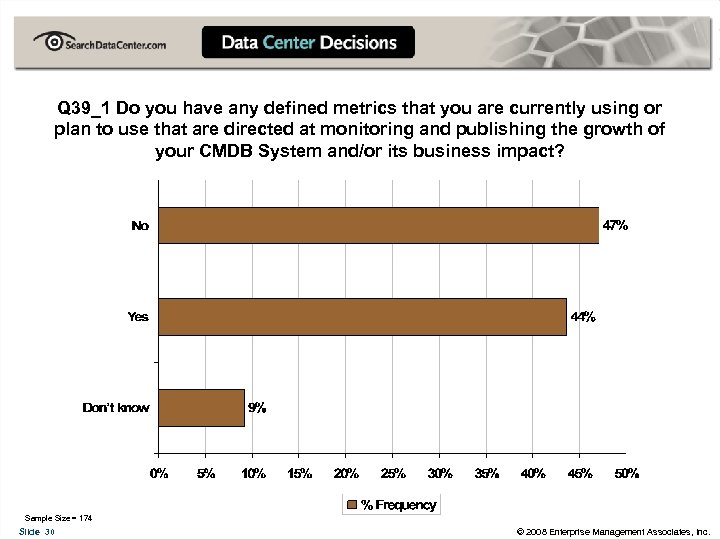 Q 39_1 Do you have any defined metrics that you are currently using or