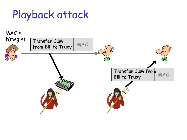 Playback attack MAC = f(msg, s) Transfer $1 M from Bill to Trudy MAC