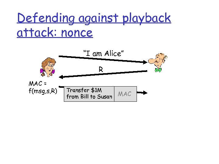 "Defending against playback attack: nonce ""I am Alice"" R MAC = f(msg, s, R)"