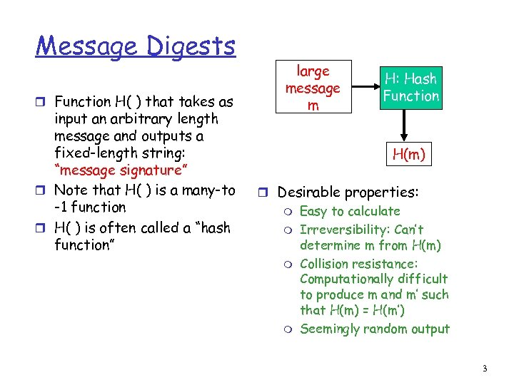 Message Digests r Function H( ) that takes as input an arbitrary length message