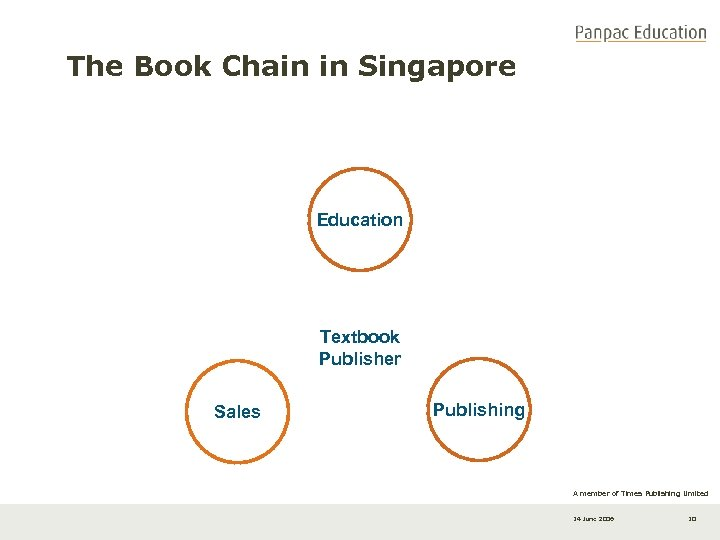 The Book Chain in Singapore Education Textbook Publisher Sales Publishing A member of Times