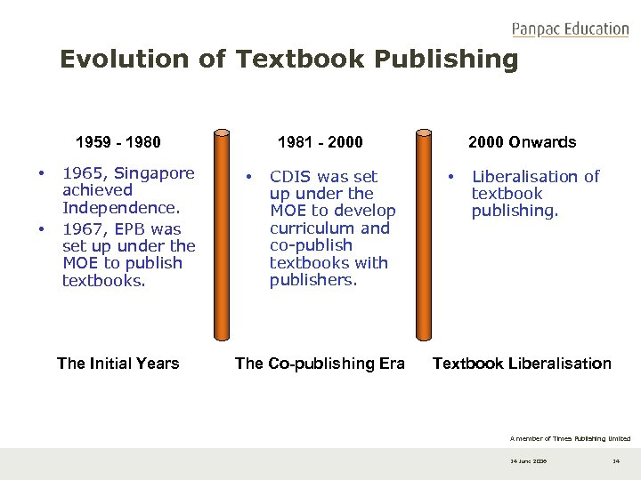 Evolution of Textbook Publishing 1959 - 1980 • • 1965, Singapore achieved Independence. 1967,