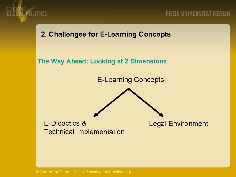 2. Challenges for E-Learning Concepts The Way Ahead: Looking at 2 Dimensions E-Learning Concepts