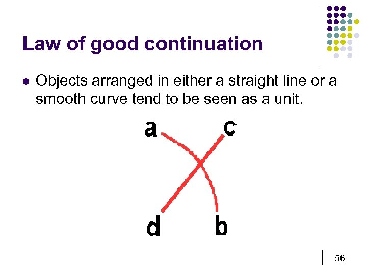 Law of good continuation l Objects arranged in either a straight line or a
