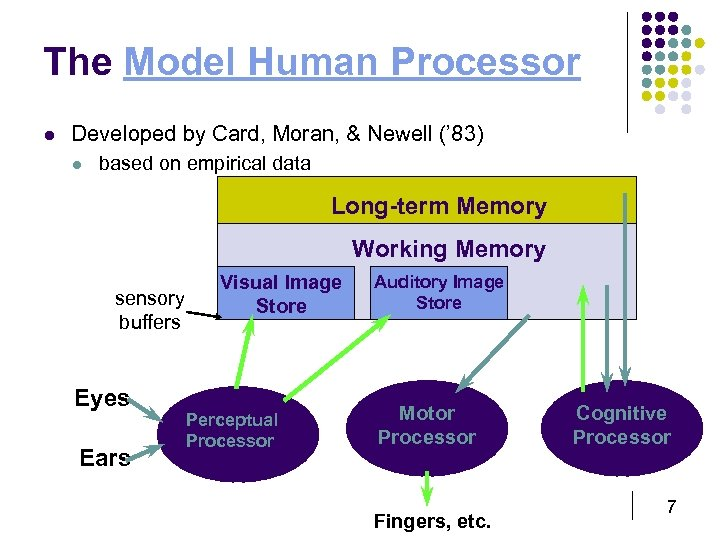 The Model Human Processor l Developed by Card, Moran, & Newell (' 83) l