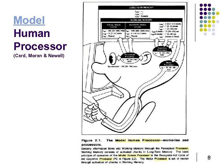 Model Human Processor (Card, Moran & Newell) 8