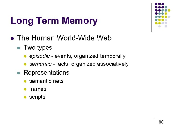 Long Term Memory l The Human World-Wide Web l Two types l l l
