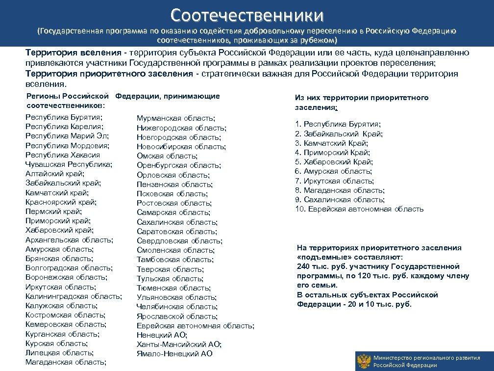 Временное убежище Соотечественники (Государственная программа по оказанию содействия добровольному переселению в Российскую Федерацию соотечественников,